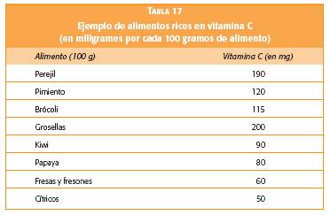 listado de alimentos ricos en acido urico