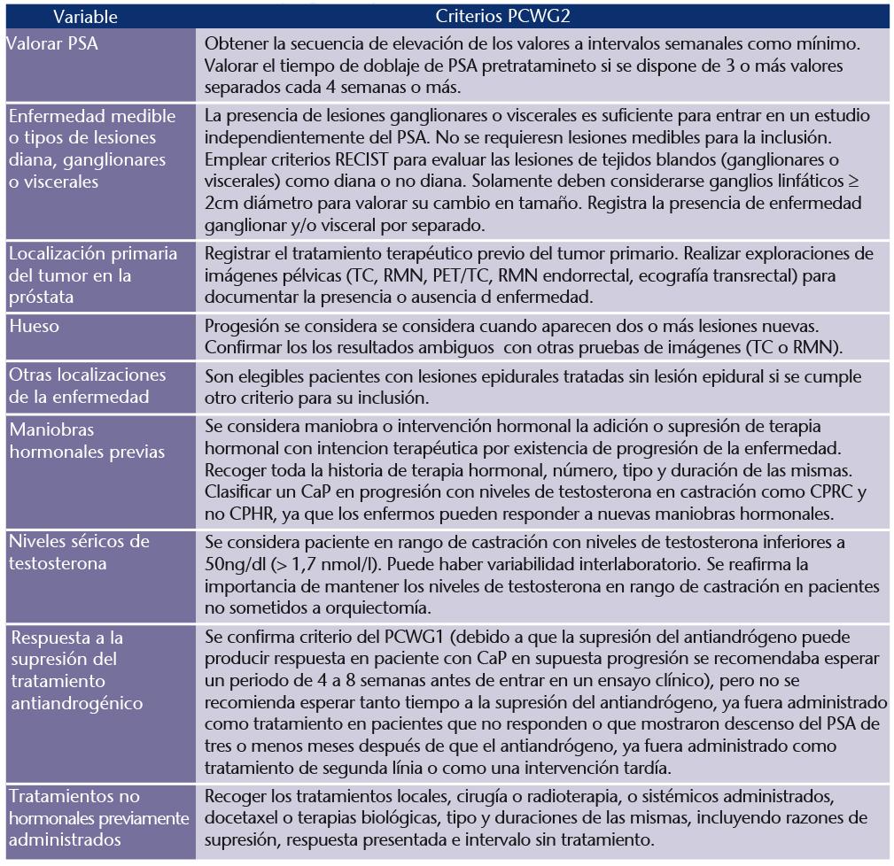 carcinoma prostata stadio iverson