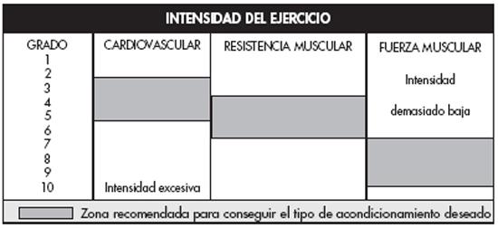 disminucion de la fuerza muscular definicion